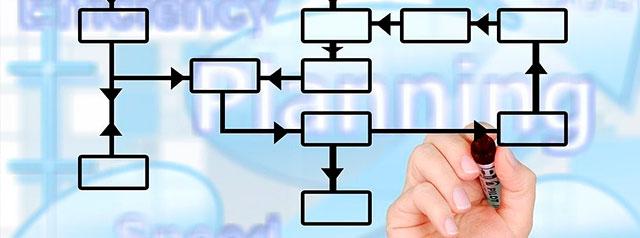 Soluções da logística lean:  Sustentando o varejo omnichannel