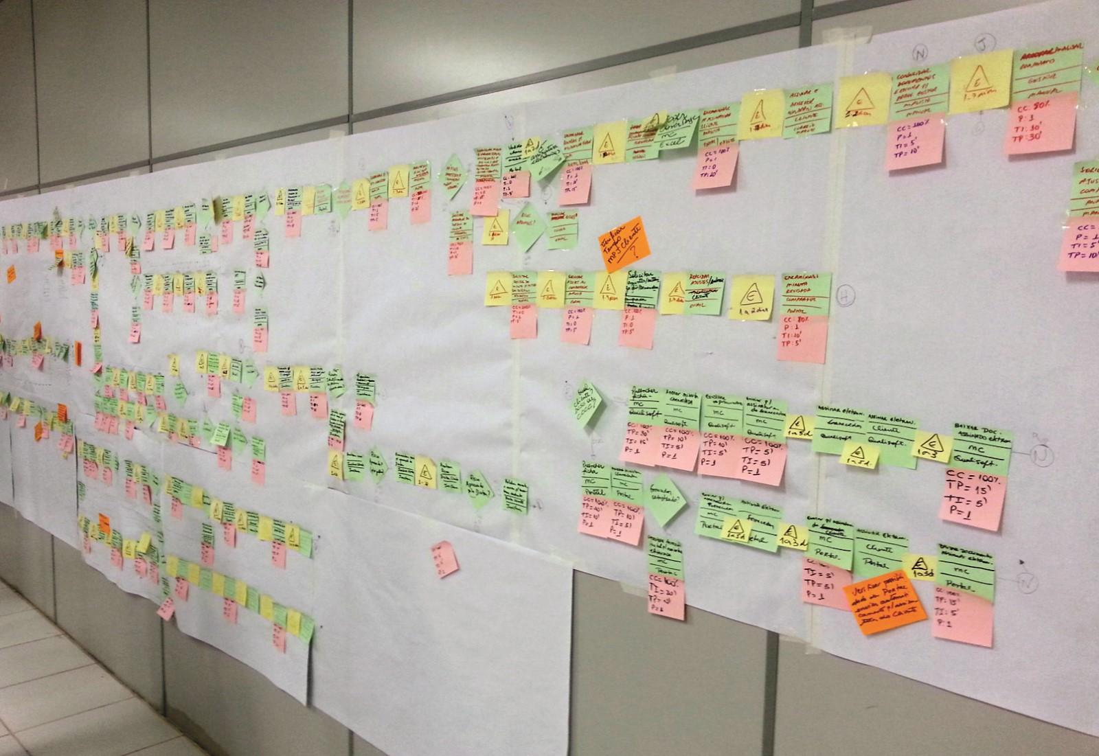 Figura 1A – Mapeamento do Fluxo de Valor em execução      Fonte: Treinamento sobre Mapeamento do Fluxo de Valor promovido pelo  Lean Institute Brasil