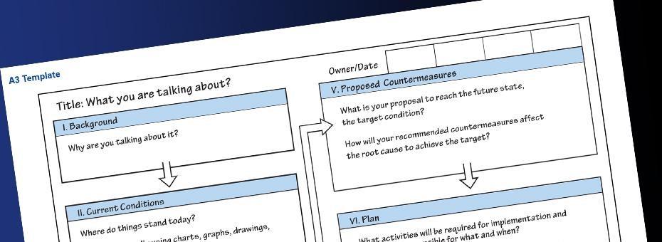 O verdadeiro segredo para o sucesso com o processo A3: PDCA é, na verdade, CA-PDCA – e é o CA que faz o PD funcionar
