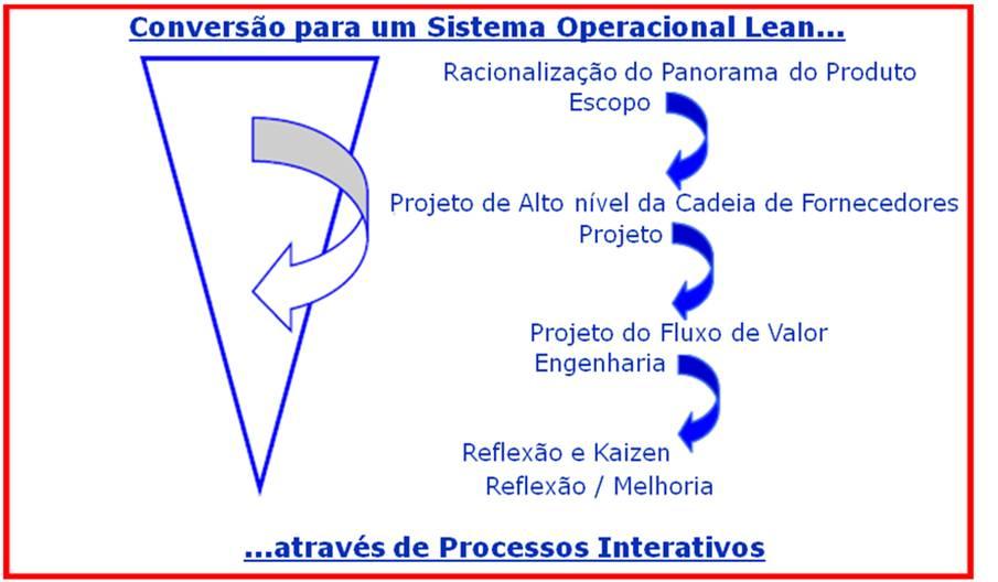 Estratégia e execução mba gestão estratégica de negocios 9