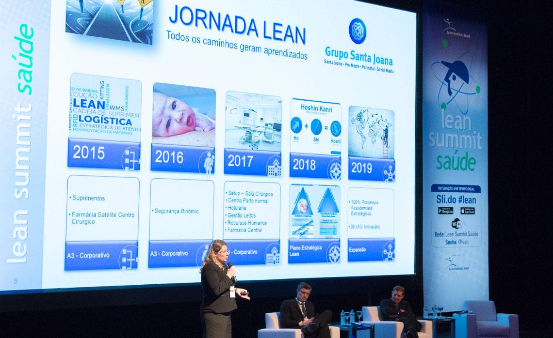 O Grupo Santa Joana, representado pela gerente lean Flávia Packer e Dr. Rodrigo Buzzini, coordenador médico do pronto atendimento, apresentaram a jornada lean da Pro Matre Paulista.