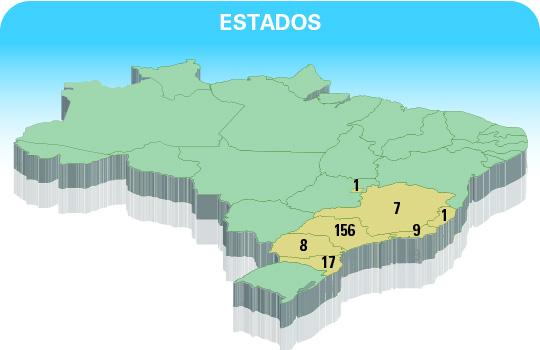 Estados