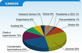 Cargos - Summit 2012