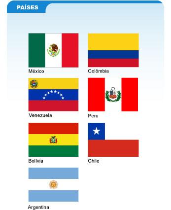 Países - Summit 2012