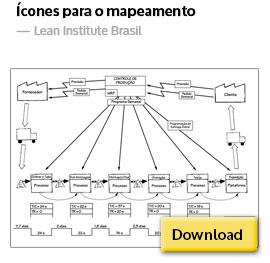 Ícones para o mapeamento